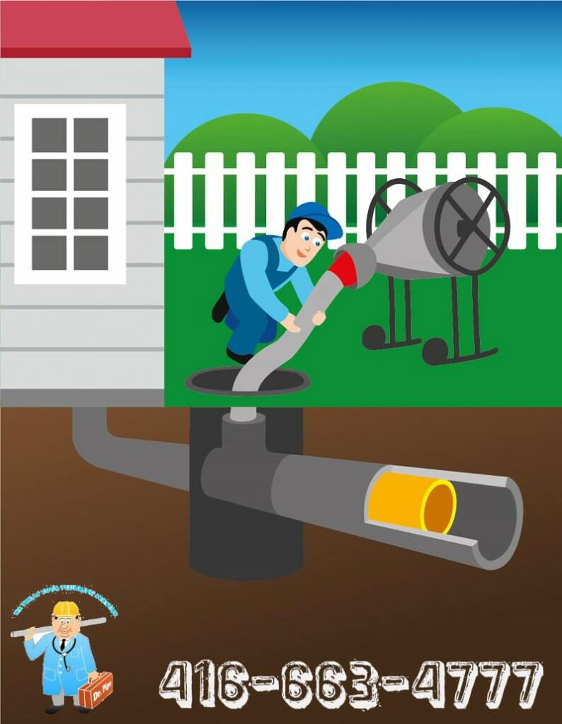Drain and Plumbing issues in Vaughan Toronto