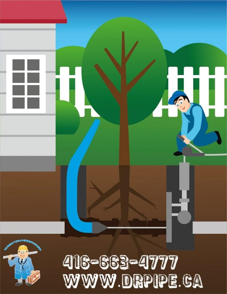 Trenchless Drain Repair In Simple Words