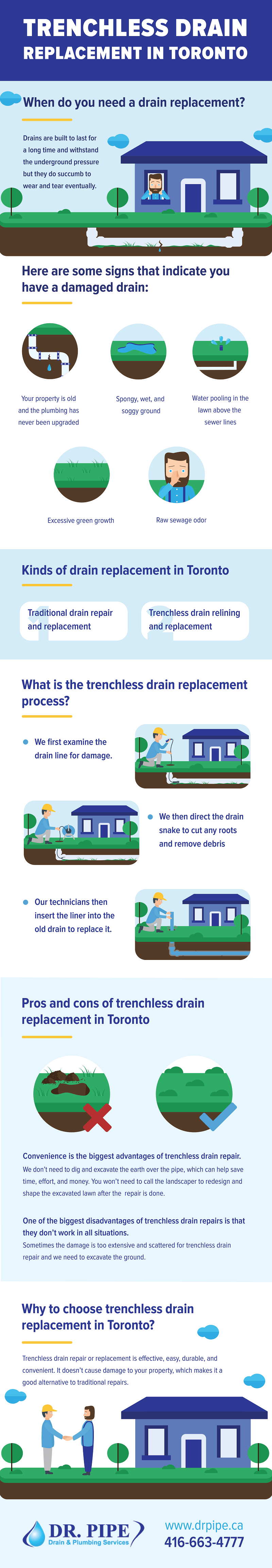 Trenchless Drain Replacement Process in Toronto. DrPipe